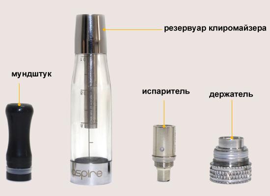 клиромайзер